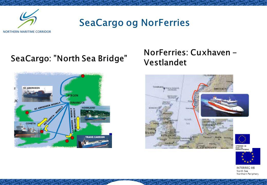 INTERREG IIIB North Sea Northern Periphery NBISS og BASIS Norway – Benelux Intermodal Seafood Service Barents Sea Intermodal Service