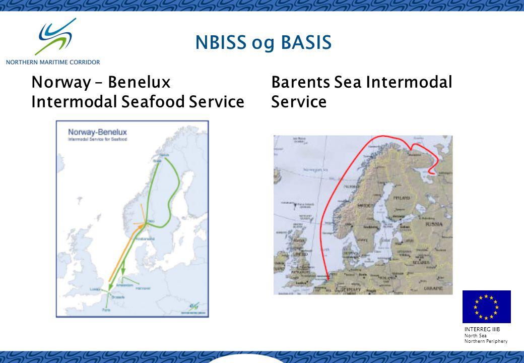 INTERREG IIIB North Sea Northern Periphery MINORO + RoRo Relay Service = NORSHUKON MINORORoRo Relay Service NORSHUKON