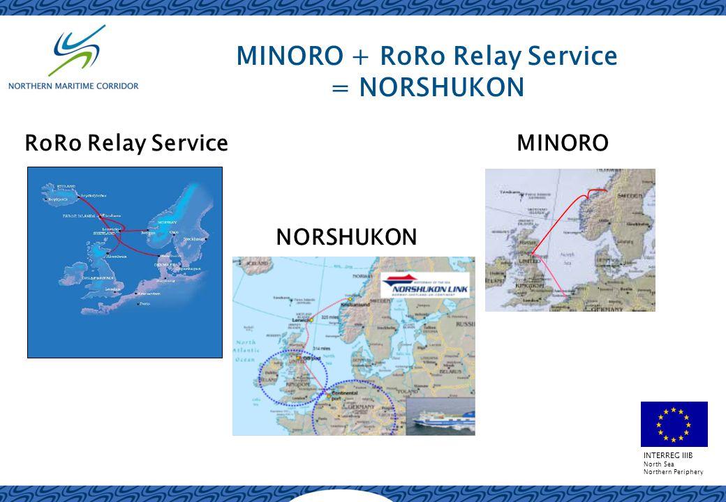 INTERREG IIIB North Sea Northern Periphery Oppsummering Interregprosjekt kan være forløper for Marco Polo- prosjekt gjennom: Arena for utvidet kontaktnett Aktivisere privat sektor i prosjektgrupper Markedsanalyser som er åpent tilgjengelig men laget ut fra aktuelle behov Bistand til Marco Polo søknad (ev.