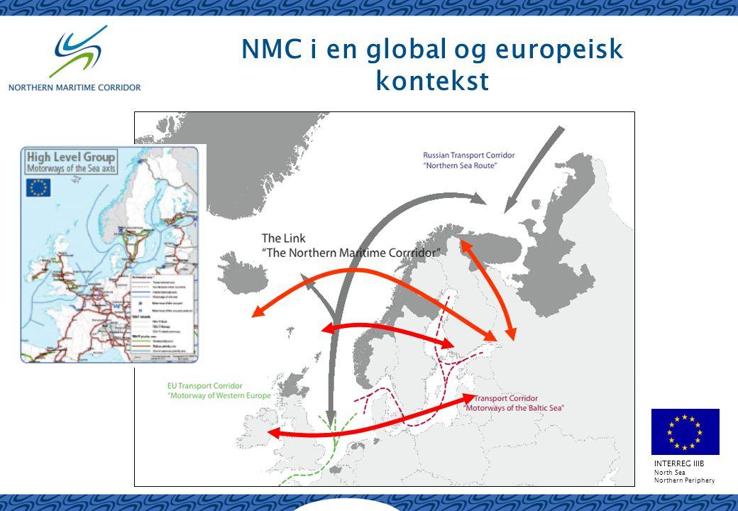 INTERREG IIIB North Sea Northern Periphery NMC – The Motorway of the Northern Seas Takk for oppmerksomheten.