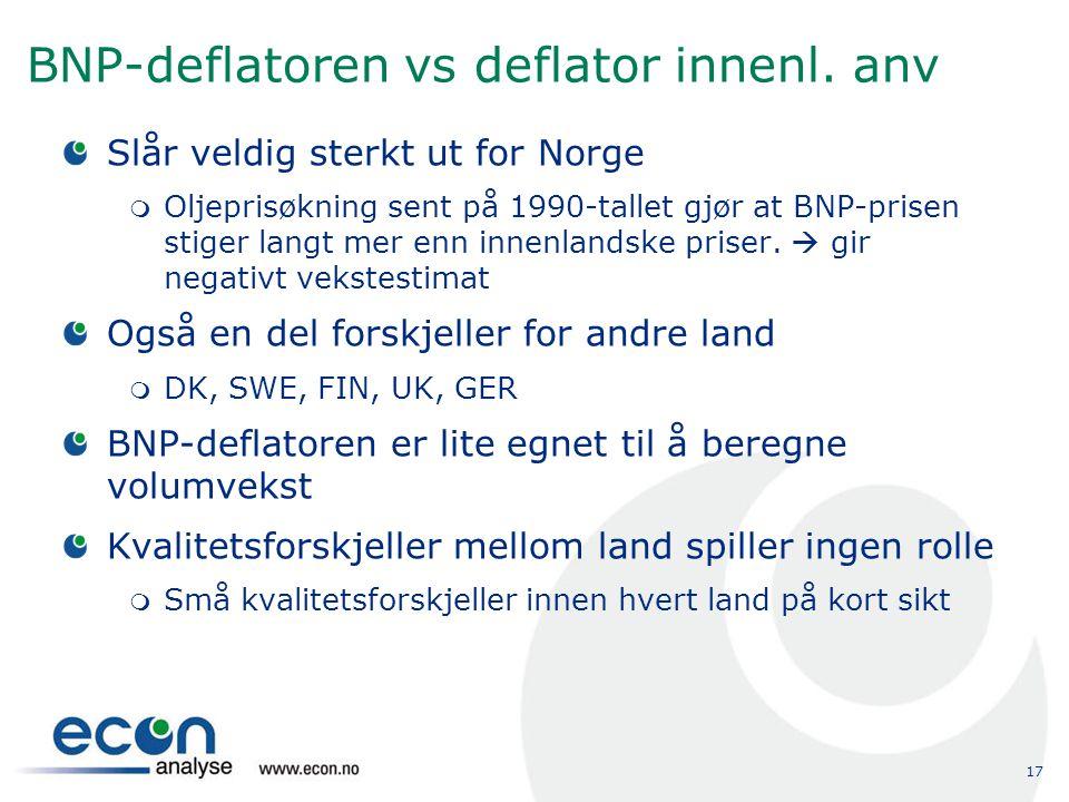 17 BNP-deflatoren vs deflator innenl. anv Slår veldig sterkt ut for Norge  Oljeprisøkning sent på 1990-tallet gjør at BNP-prisen stiger langt mer enn
