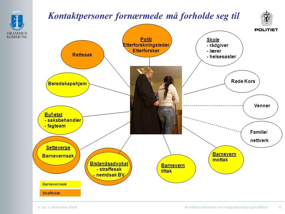 4. og 5. desember 2008Nordisk konferanse om tvangsekteskap og botilbud6 Kontaktpersoner fornærmede må forholde seg til Rettssak Fornærmede Skole - råd