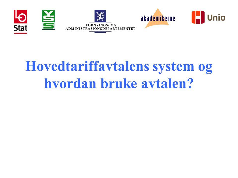 Hovedtariffavtalens system og hvordan bruke avtalen?