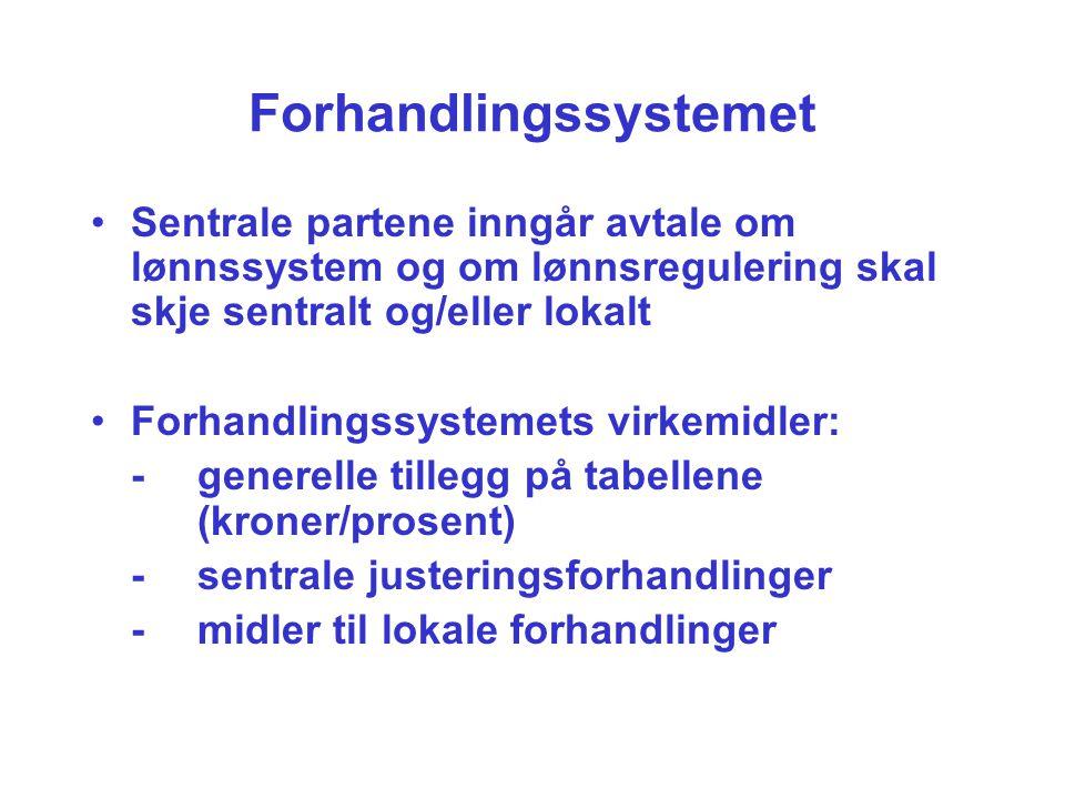 Forhandlingssystemet Sentrale partene inngår avtale om lønnssystem og om lønnsregulering skal skje sentralt og/eller lokalt Forhandlingssystemets virk