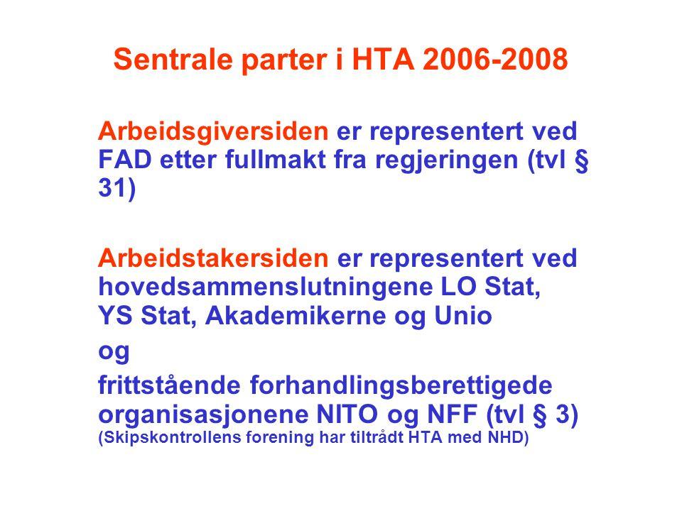 Sentrale parter i HTA 2006-2008 Arbeidsgiversiden er representert ved FAD etter fullmakt fra regjeringen (tvl § 31) Arbeidstakersiden er representert