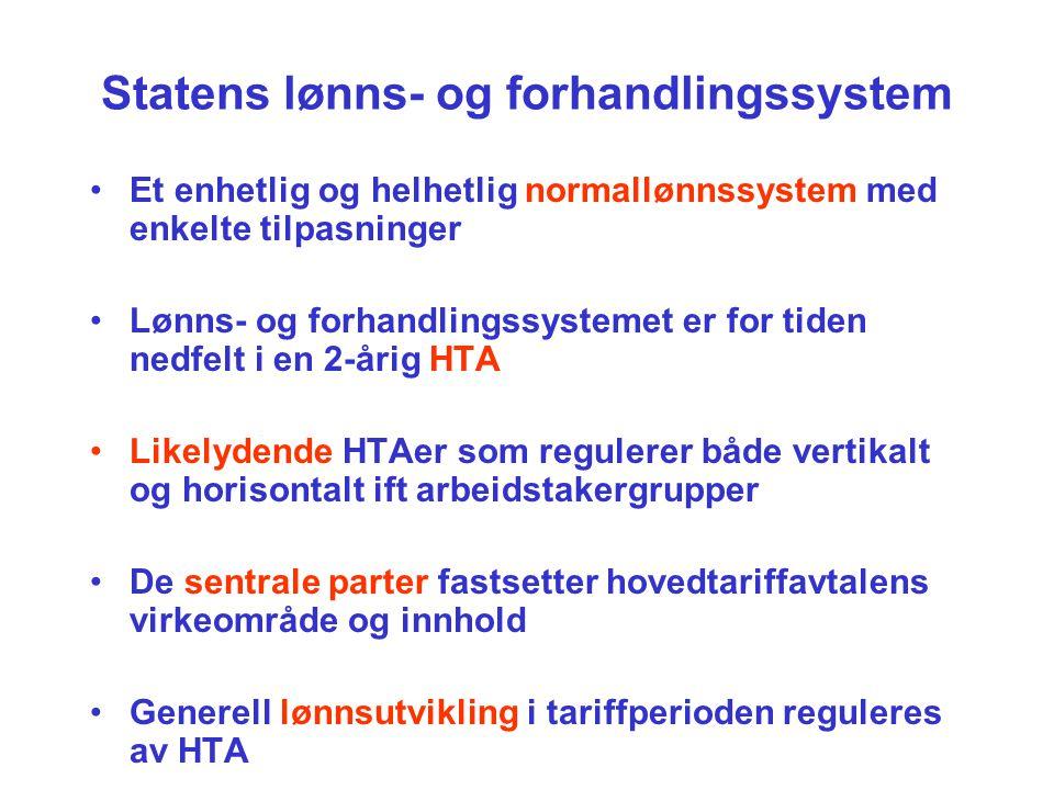 Statens lønnssystem Hovedlønnstabell og tillegglønnstabell Lønnsrammer og lønnsspenn Lønnsplaner (inndeles i yrkesgrupper) Tjenesteansiennitet og godskrivningsregler
