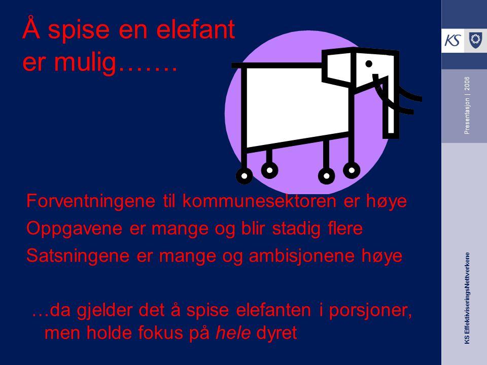 KS EffektiviseringsNettverkene Presentasjon | 2006 Å spise en elefant er mulig…….