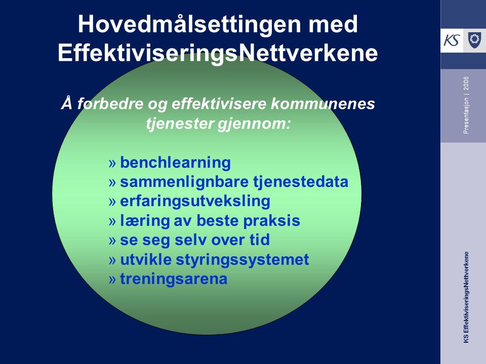 KS EffektiviseringsNettverkene Presentasjon | 2006 Fordi det gir oss økt visshet om hvor vi står i egen virksomhet.