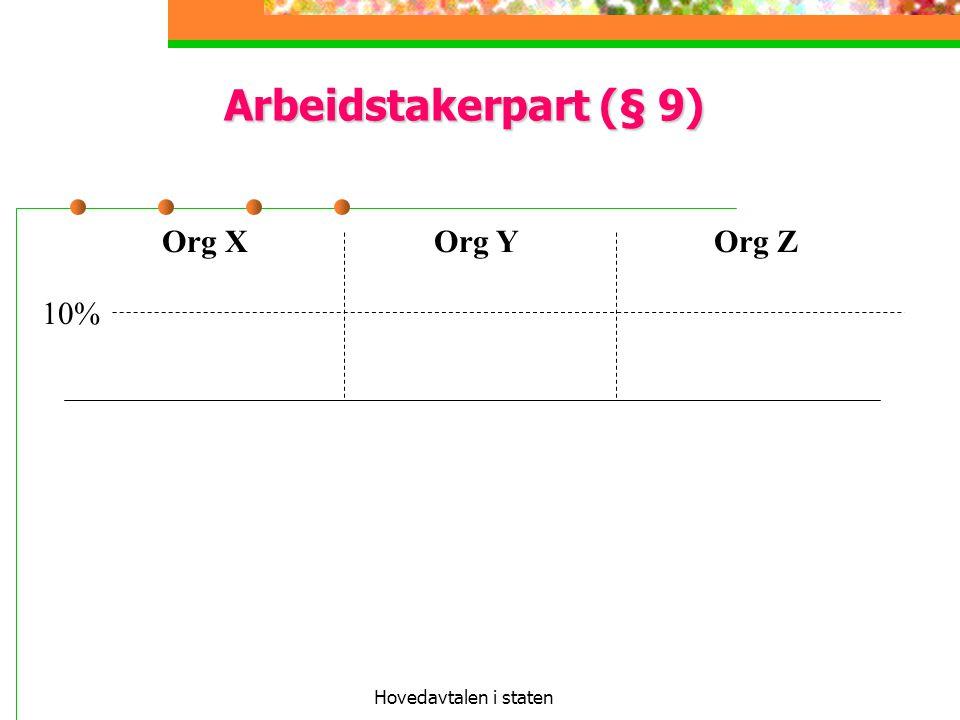 Hovedavtalen i staten Arbeidstakerpart (§ 9) 10% Org XOrg YOrg Z