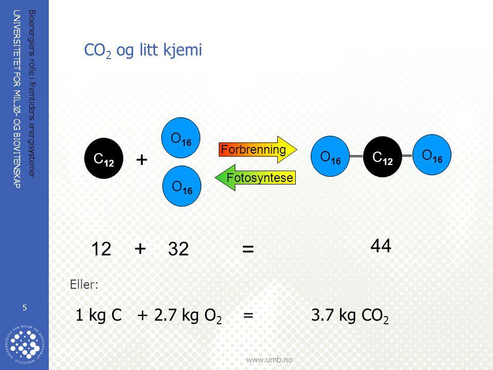 UNIVERSITETET FOR MILJØ- OG BIOVITENSKAP www.umb.no Bioenergiens rolle i fremtidens energisystemer 5 CO 2 og litt kjemi Eller: 1 kg C + 2.7 kg O 2 = 3.7 kg CO 2 C 12 12 O 16 + + 32 = 44 C 12 O 16 Forbrenning Fotosyntese