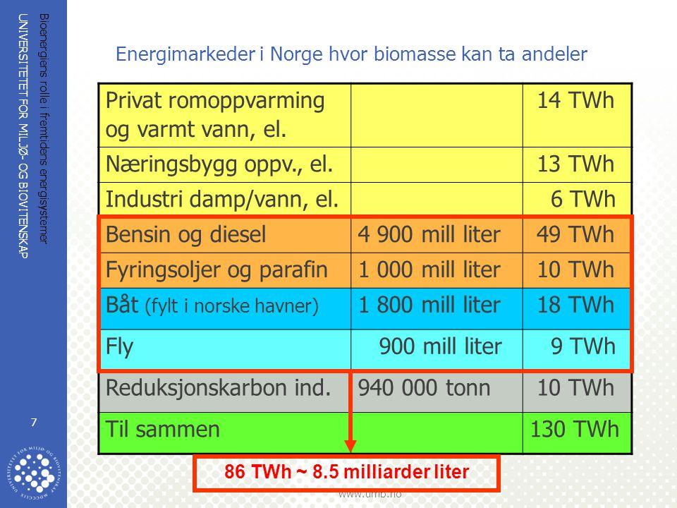 UNIVERSITETET FOR MILJØ- OG BIOVITENSKAP www.umb.no Bioenergiens rolle i fremtidens energisystemer 18 Konklusjon varme – i dag  Å erstatte strømoppvaring med biovarme gir størst reduksjon av utslipp (1 kg CO 2 /kWh), men krever en del ombygginger  Å erstatte oljefyring med biovarme er logisk, er enklere, men har litt mindre virkning enn strøm ( 0.3 kg CO 2 /kWh)  Bioenergi godt egnet - for større anlegg drevet profesjonelt (skoler, større bygg, boligblokker) - der brenslet har meget lav pris - egen ved i god ovn  Varmepumper godt egnet for mindre anvendelser - eneboliger  El-oppvarming med smart styring i lavenergiboliger  El-oppvarming må ut av sløsehus  ENØK er best.