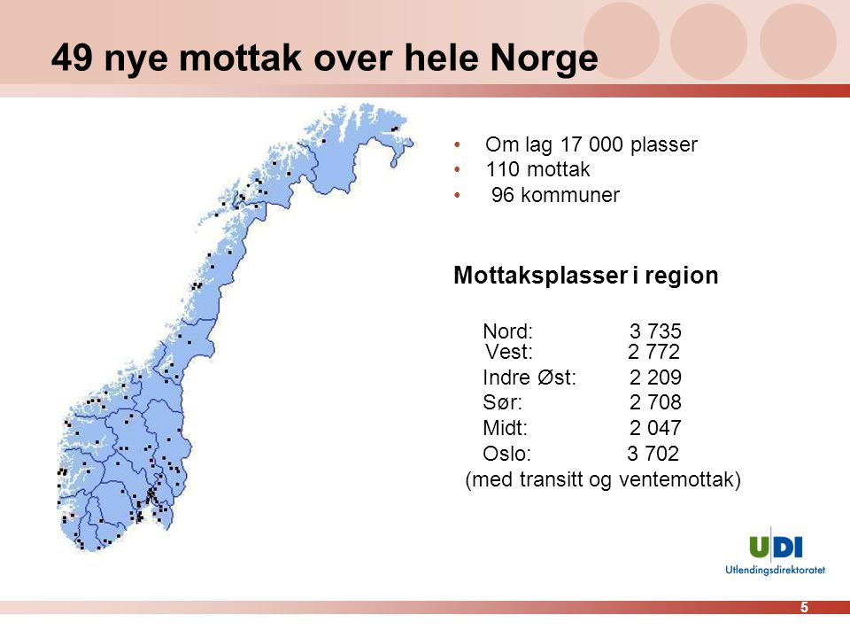 5 49 nye mottak over hele Norge Om lag 17 000 plasser 110 mottak 96 kommuner Mottaksplasser i region Nord: 3 735 Vest: 2 772 Indre Øst: 2 209 Sør: 2 7