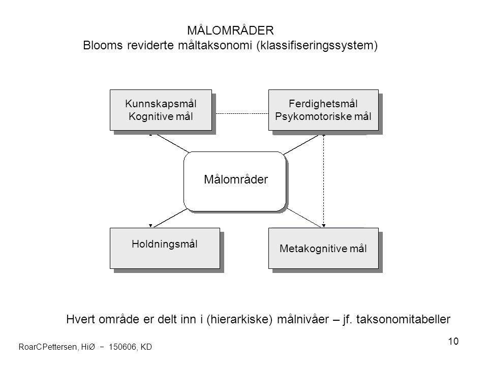 10 Målområder Kunnskapsmål Kognitive mål Kunnskapsmål Kognitive mål Ferdighetsmål Psykomotoriske mål Ferdighetsmål Psykomotoriske mål Holdningsmål Hol