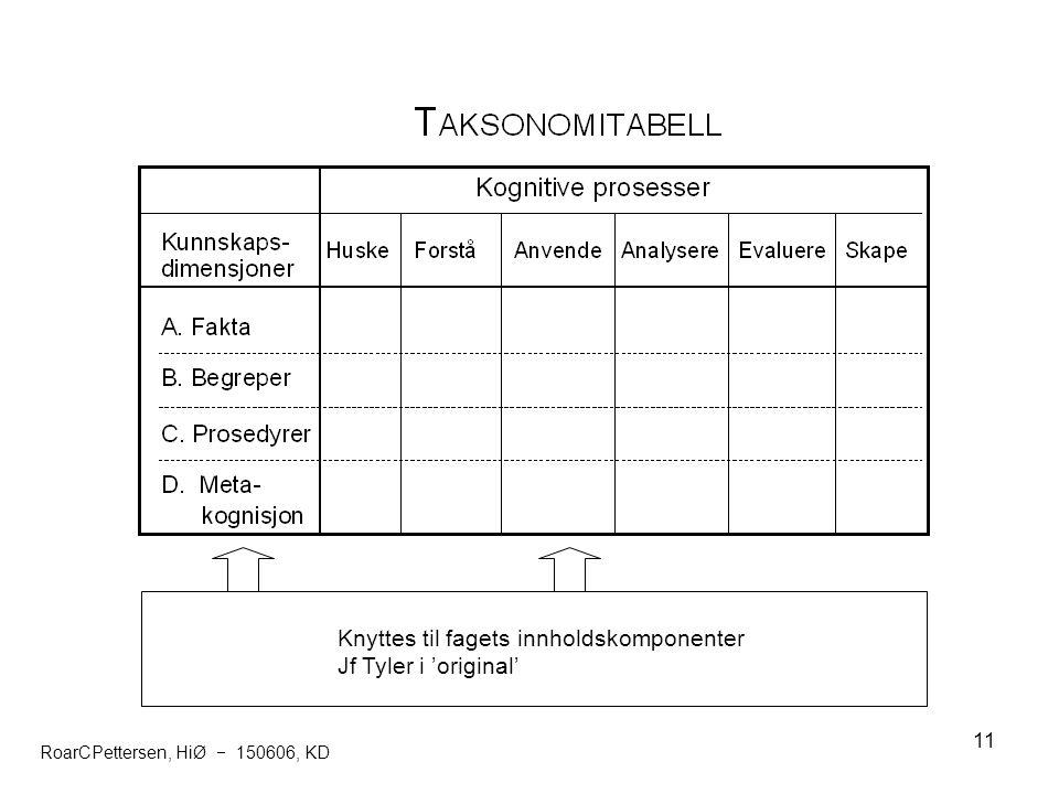 11 Taksonomitabell / klassifiserings tabell Knyttes til fagets innholdskomponenter Jf Tyler i 'original' RoarCPettersen, HiØ  150606, KD