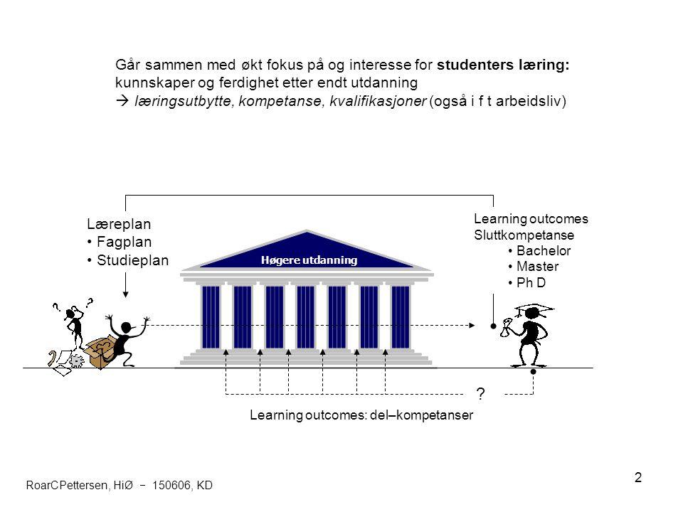 2 Høgere utdanning ? Læreplan Fagplan Studieplan Learning outcomes: del–kompetanser Går sammen med økt fokus på og interesse for studenters læring: ku