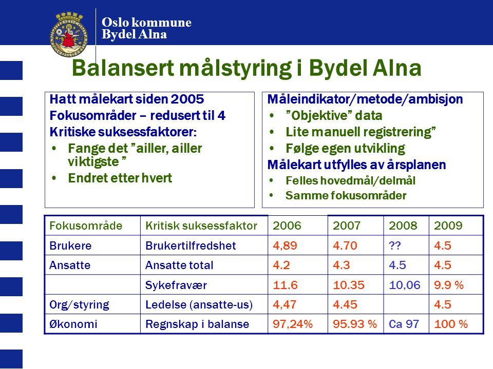 """Oslo kommune Bydel Alna Balansert målstyring i Bydel Alna Hatt målekart siden 2005 Fokusområder – redusert til 4 Kritiske suksessfaktorer: Fange det """""""
