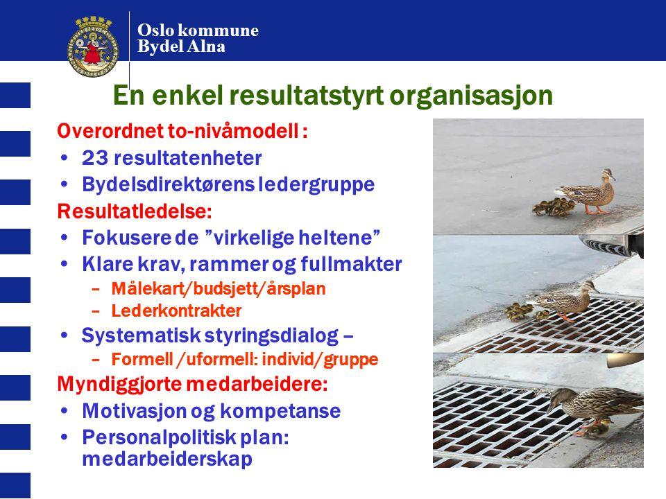 Oslo kommune Bydel Alna En enkel resultatstyrt organisasjon Overordnet to-nivåmodell : 23 resultatenheter Bydelsdirektørens ledergruppe Resultatledels