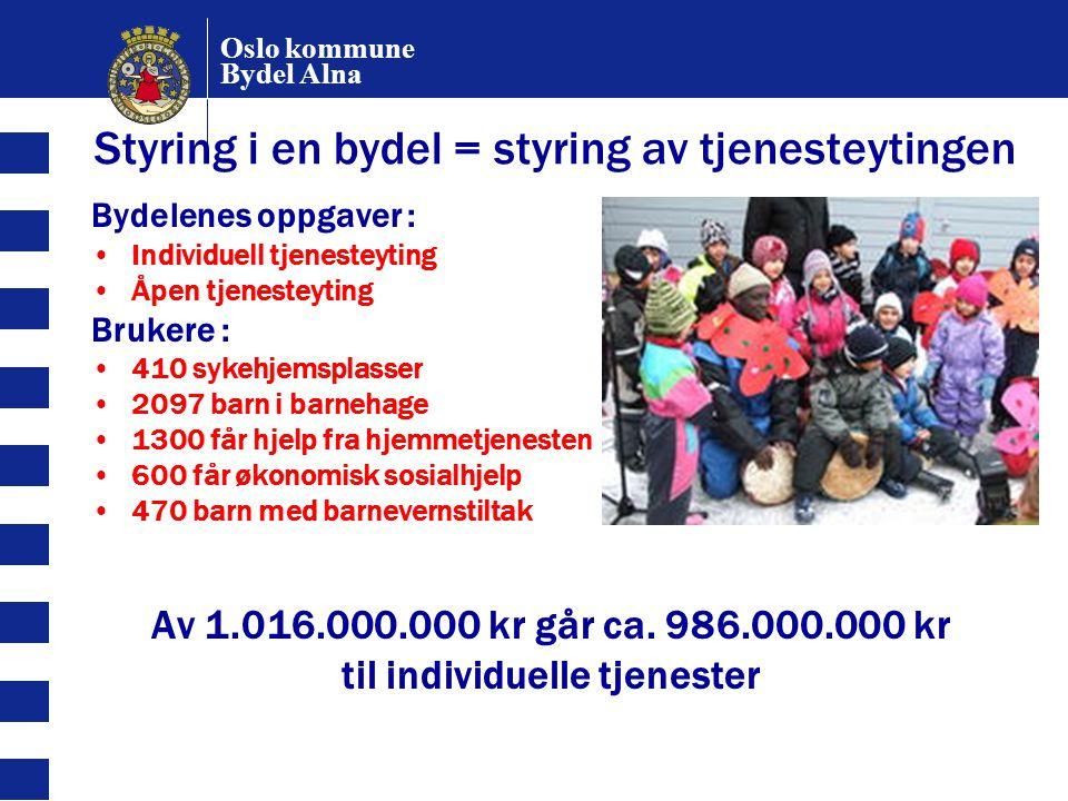 Oslo kommune Bydel Alna Styring i en bydel = styring av tjenesteytingen Bydelenes oppgaver : Individuell tjenesteyting Åpen tjenesteyting Brukere : 41