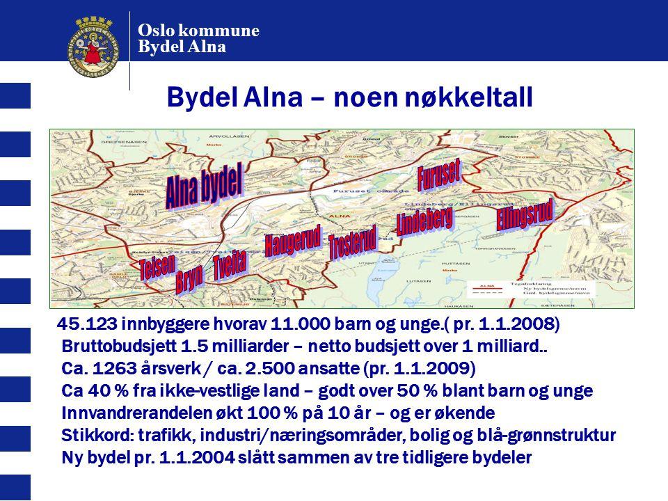 Oslo kommune Bydel Alna Bydel Alna – noen nøkkeltall 45.123 innbyggere hvorav 11.000 barn og unge.( pr. 1.1.2008) Bruttobudsjett 1.5 milliarder – nett