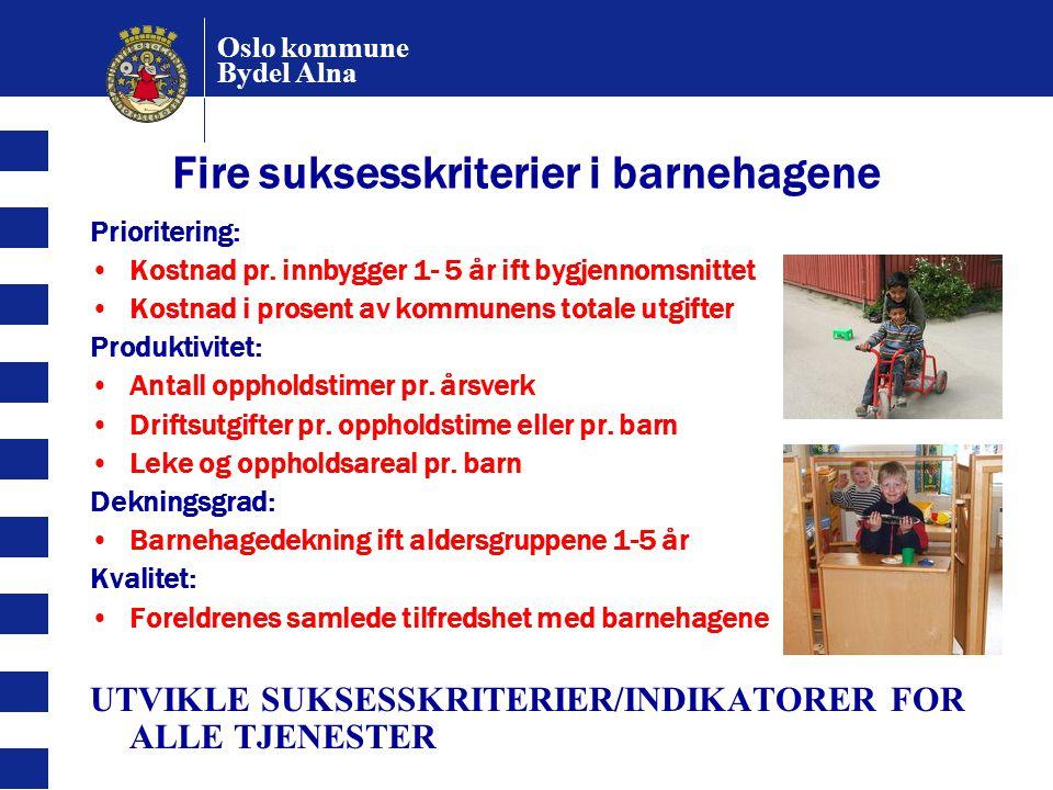 Oslo kommune Bydel Alna Fire suksesskriterier i barnehagene Prioritering: Kostnad pr. innbygger 1- 5 år ift bygjennomsnittet Kostnad i prosent av komm