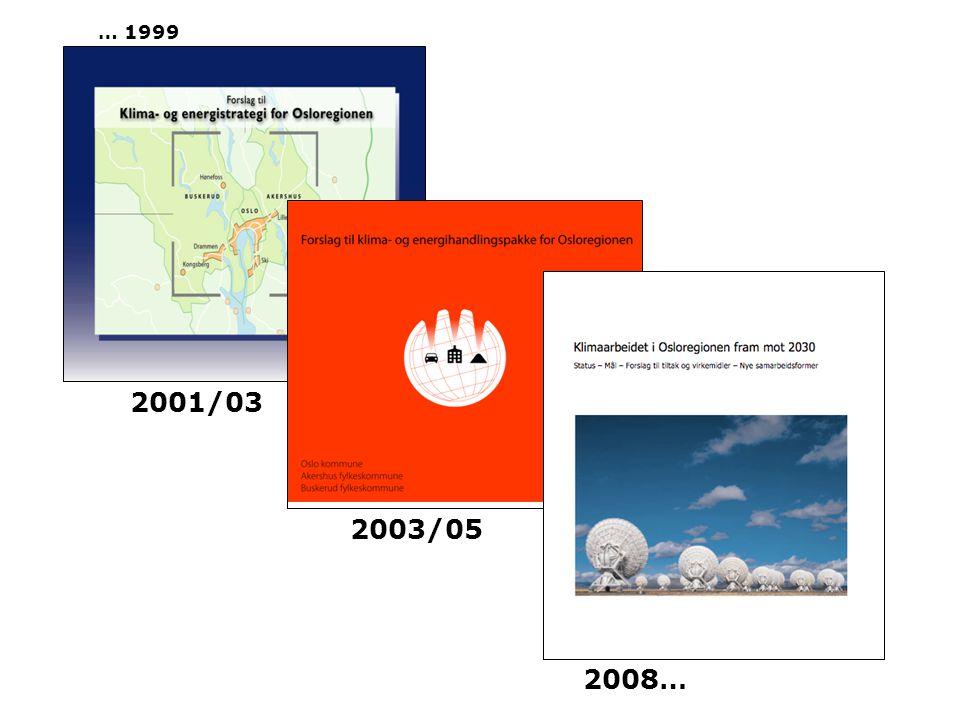 2001/03 2003/05 2008… … 1999