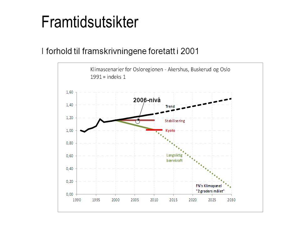 Framtidsutsikter 2006-nivå I forhold til framskrivningene foretatt i 2001