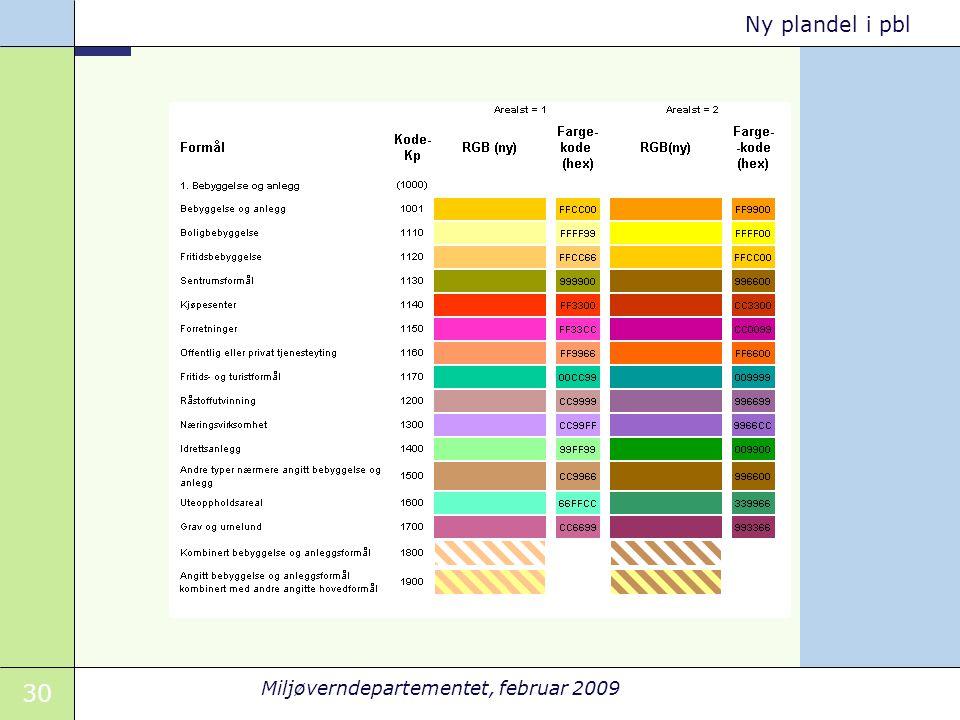30 Miljøverndepartementet, februar 2009 Ny plandel i pbl