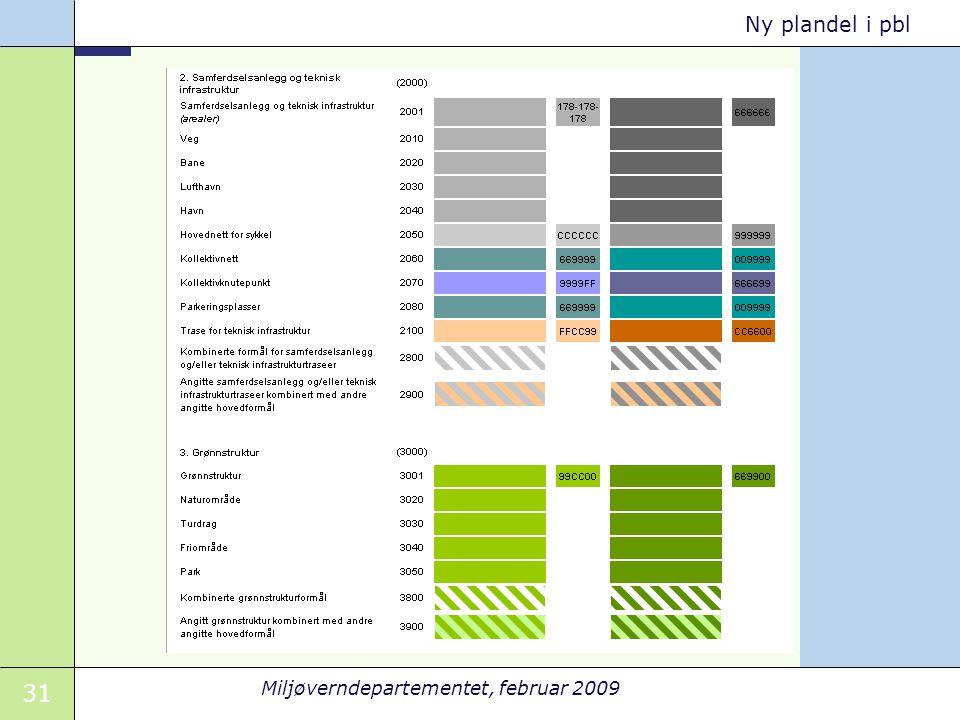 31 Miljøverndepartementet, februar 2009 Ny plandel i pbl