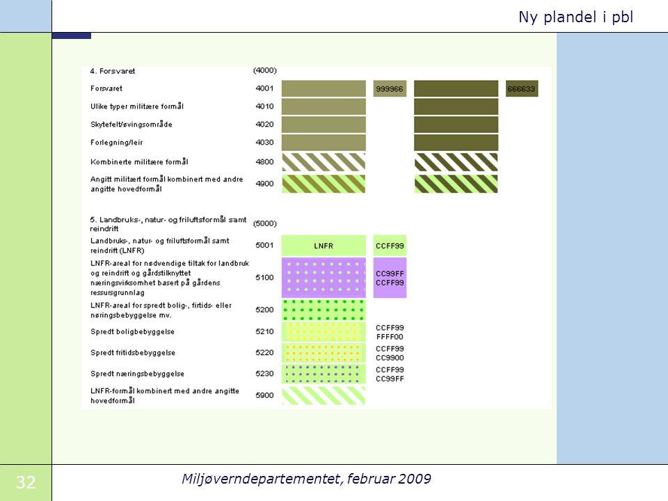 32 Miljøverndepartementet, februar 2009 Ny plandel i pbl