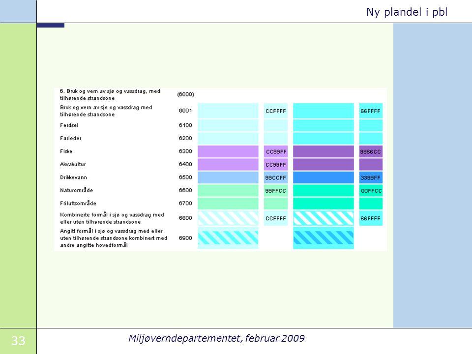 33 Miljøverndepartementet, februar 2009 Ny plandel i pbl