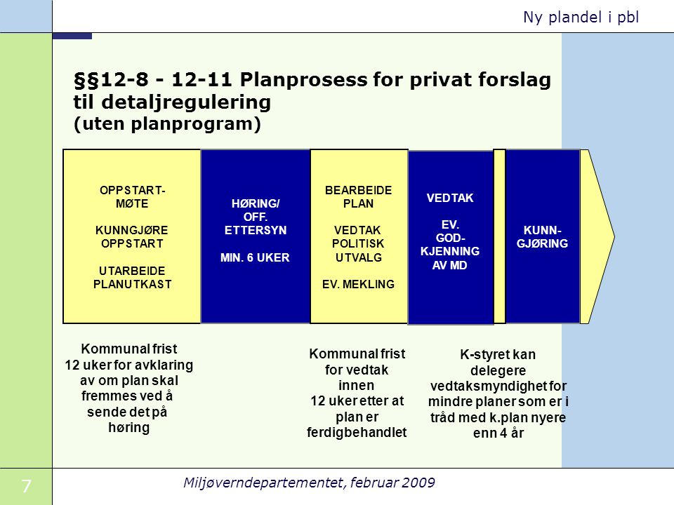 8 Miljøverndepartementet, februar 2009 Ny plandel i pbl Reguleringsplan som avviker fra overordnet plan (§12-2, §4.2) Områderegulering som innebærer vesentlige endringer av kommuneplan skal konsekvensutredes på samme måte som ved revisjon av kommuneplan.
