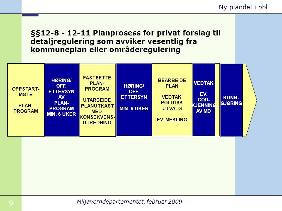 9 Miljøverndepartementet, februar 2009 Ny plandel i pbl FASTSETTE PLAN- PROGRAM UTARBEIDE PLANUTKAST MED KONSEKVENS- UTREDNING HØRING/ OFF. ETTERSYN M