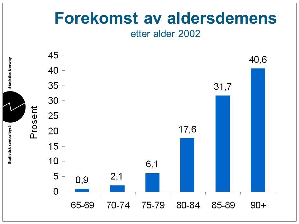 Forekomst av aldersdemens etter alder 2002