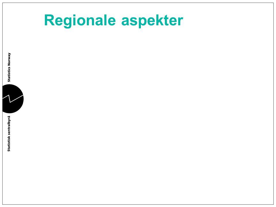 Regionale aspekter