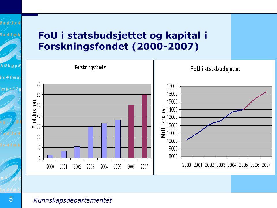 5 Kunnskapsdepartementet FoU i statsbudsjettet og kapital i Forskningsfondet (2000-2007)