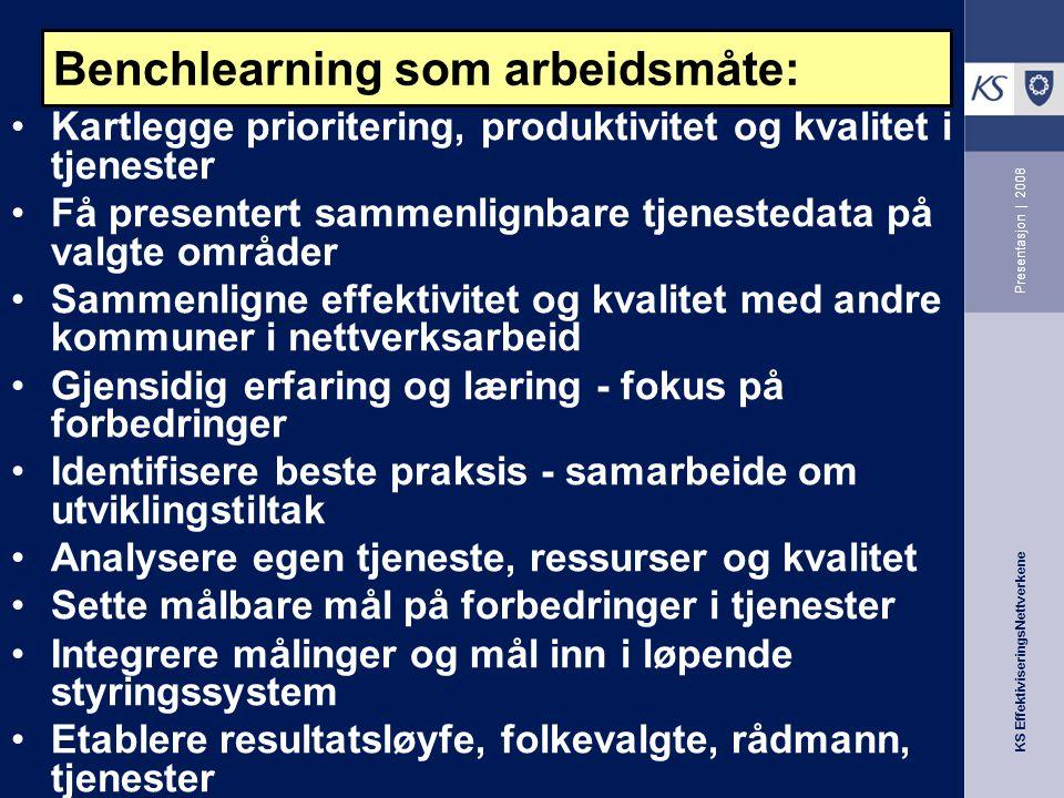 KS EffektiviseringsNettverkene Presentasjon | 2008 Benchlearning som arbeidsmåte: Kartlegge prioritering, produktivitet og kvalitet i tjenester Få pre