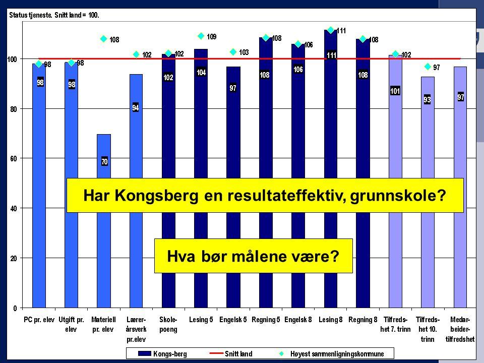 KS EffektiviseringsNettverkene Presentasjon | 2008 Har Kongsberg en resultateffektiv, grunnskole? Hva bør målene være?