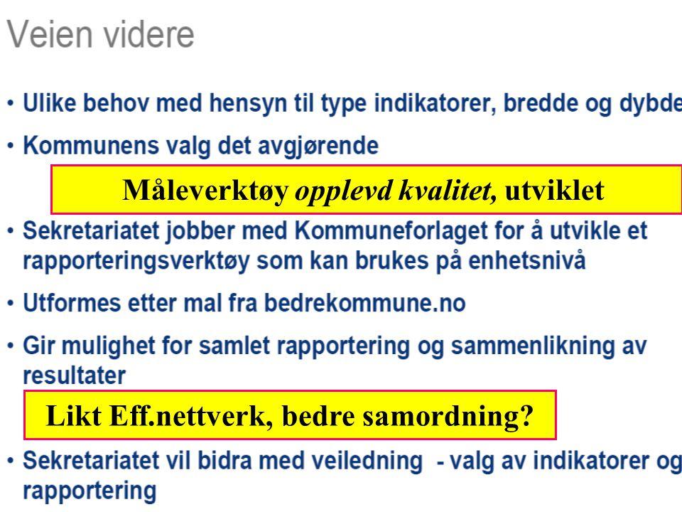 KS EffektiviseringsNettverkene Presentasjon | 2008 Måleverktøy opplevd kvalitet, utviklet Likt Eff.nettverk, bedre samordning?