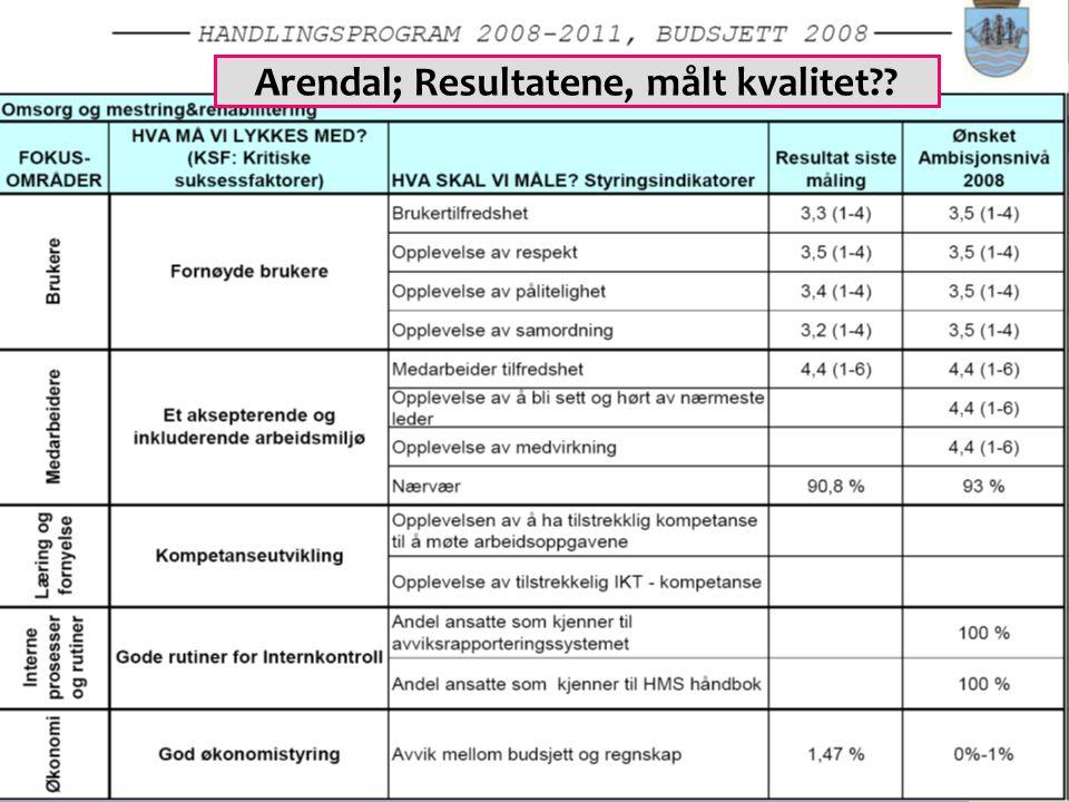 KS EffektiviseringsNettverkene Presentasjon | 2008 Arendal; Resultatene, målt kvalitet??
