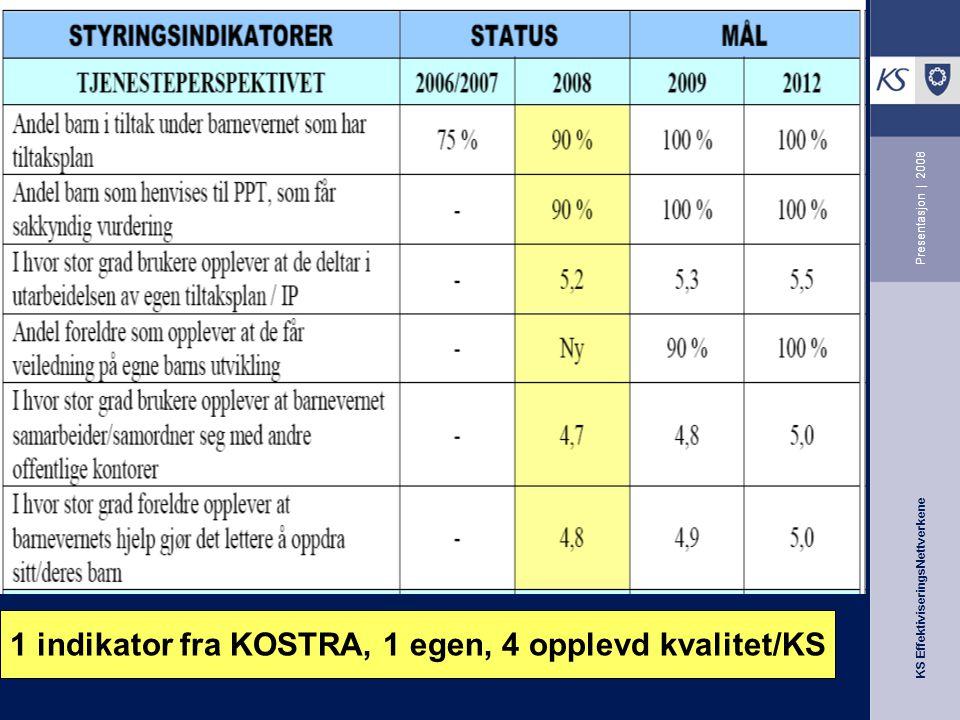 KS EffektiviseringsNettverkene Presentasjon | 2008 1 indikator fra KOSTRA, 1 egen, 4 opplevd kvalitet/KS