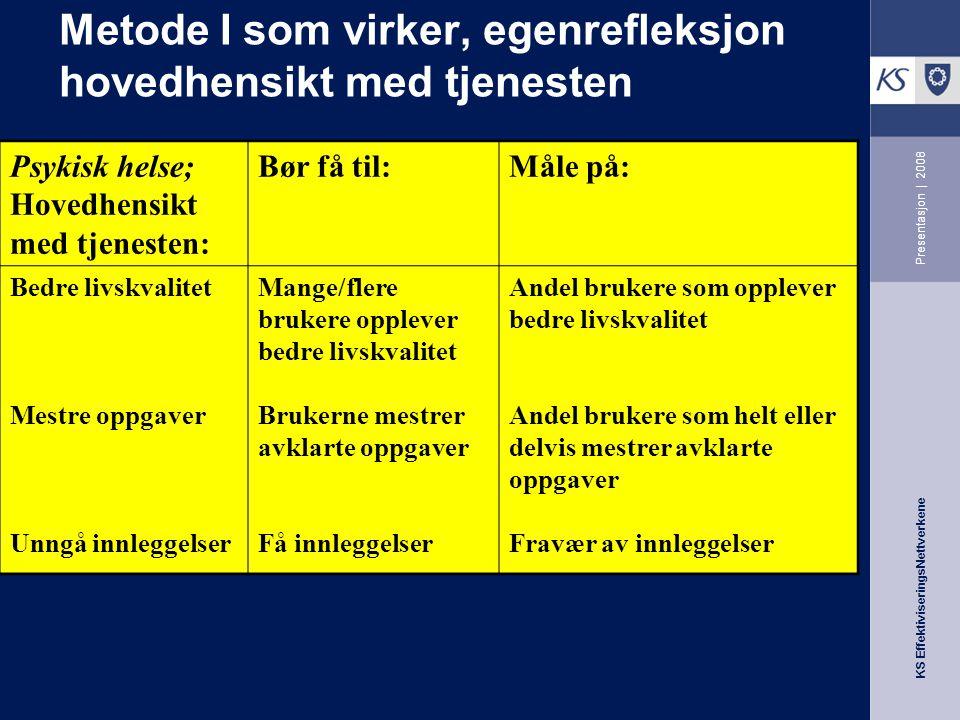 KS EffektiviseringsNettverkene Presentasjon | 2008 Metode I som virker, egenrefleksjon hovedhensikt med tjenesten Psykisk helse; Hovedhensikt med tjen