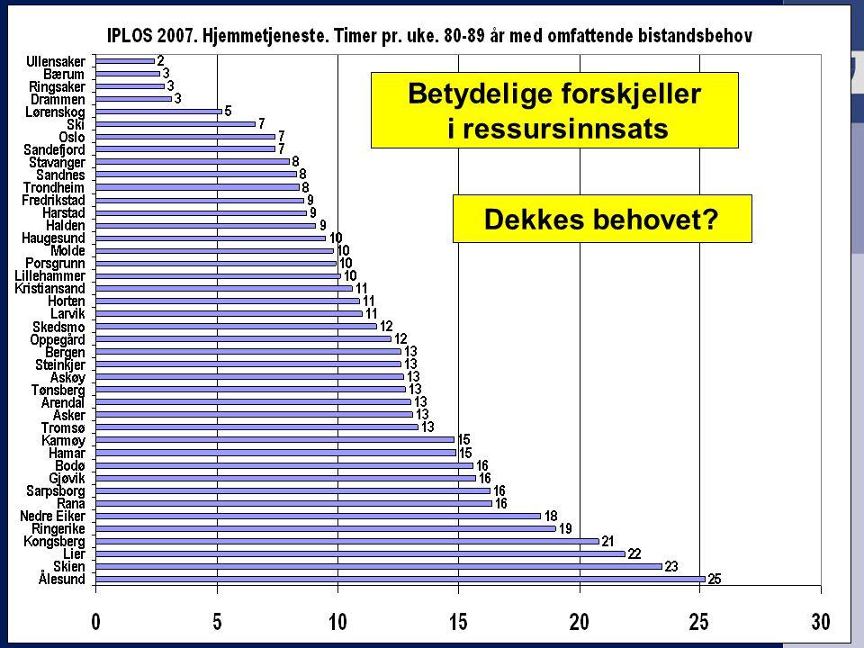 KS EffektiviseringsNettverkene Presentasjon | 2008 Betydelige forskjeller i ressursinnsats Dekkes behovet?