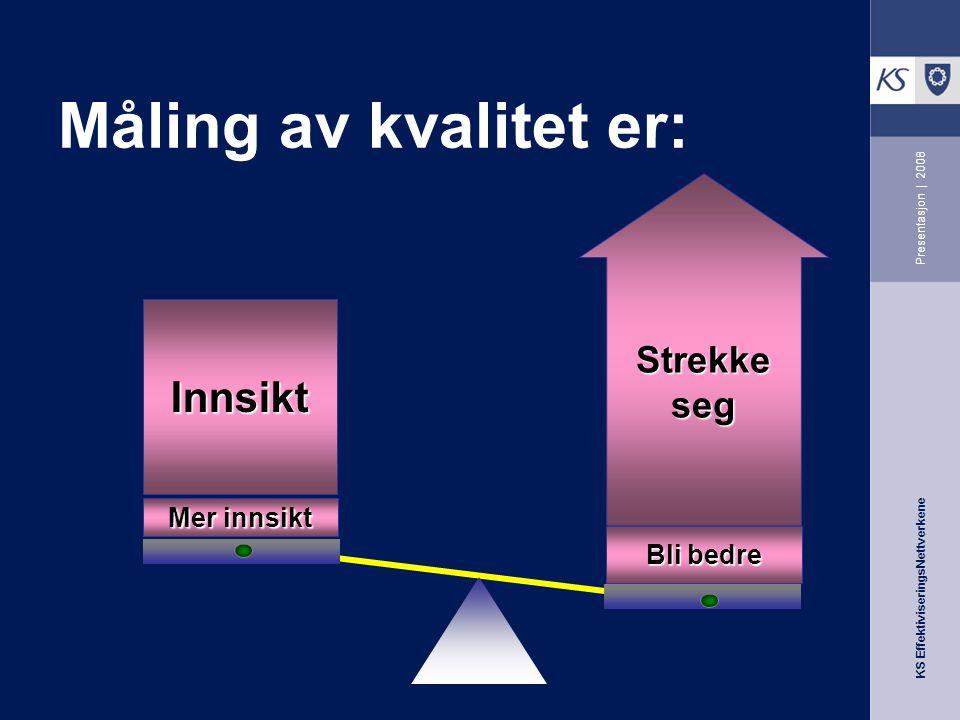 KS EffektiviseringsNettverkene Presentasjon | 2008 Måling av kvalitet er: Mer innsikt Innsikt Bli bedre Strekke seg
