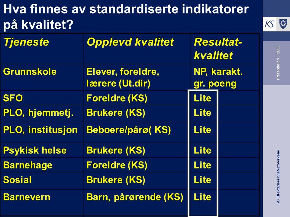 KS EffektiviseringsNettverkene Presentasjon | 2008 TjenesteOpplevd kvalitetResultat- kvalitet GrunnskoleElever, foreldre, lærere (Ut.dir) NP, karakt.