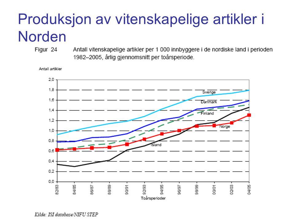 Produksjon av vitenskapelige artikler i Norden