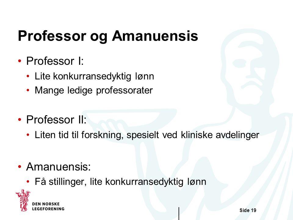 Side 19 Professor og Amanuensis Professor I: Lite konkurransedyktig lønn Mange ledige professorater Professor II: Liten tid til forskning, spesielt ved kliniske avdelinger Amanuensis: Få stillinger, lite konkurransedyktig lønn