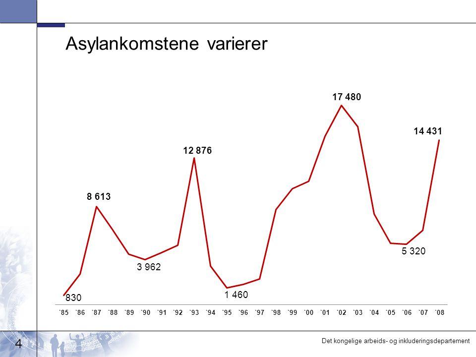 4 Det kongelige arbeids- og inkluderingsdepartement Asylankomstene varierer