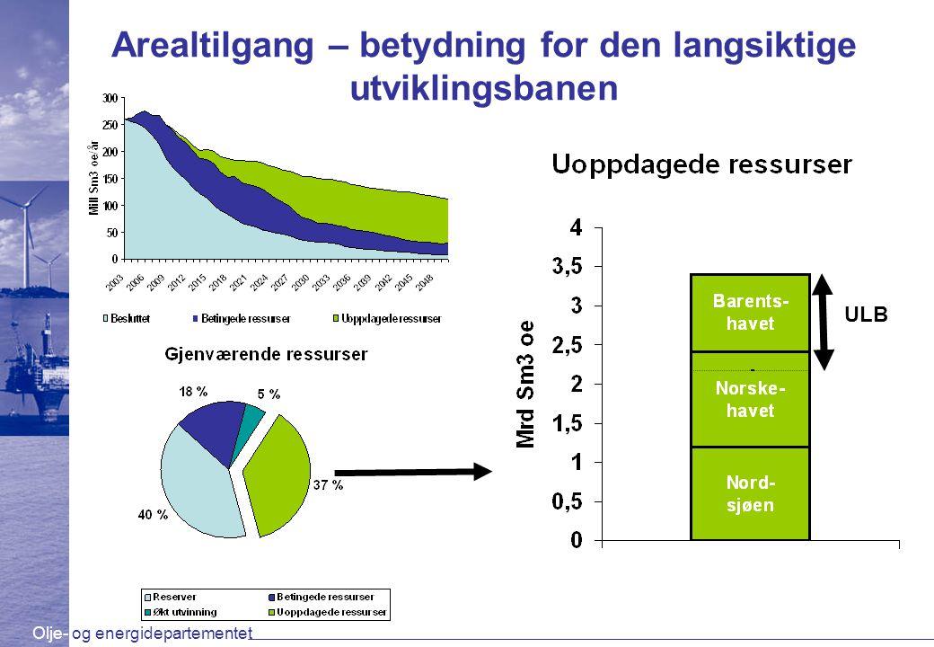 Olje- og energidepartementet Arealtilgang – betydning for den langsiktige utviklingsbanen ULB
