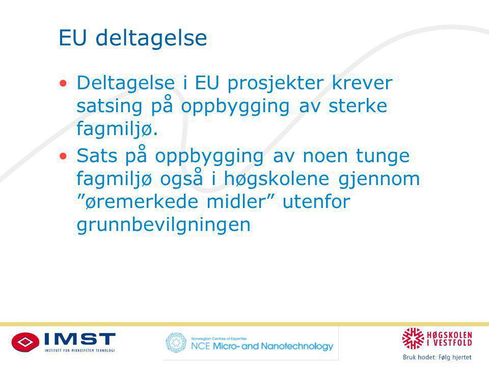 EU deltagelse Deltagelse i EU prosjekter krever satsing på oppbygging av sterke fagmiljø.