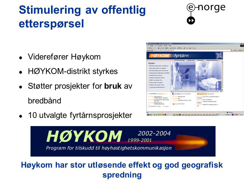 Stimulering av offentlig etterspørsel Viderefører Høykom HØYKOM-distrikt styrkes Støtter prosjekter for bruk av bredbånd 10 utvalgte fyrtårnsprosjekter Høykom har stor utløsende effekt og god geografisk spredning